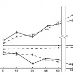 Диапазон 0.001–103 Гц, низкочастотный